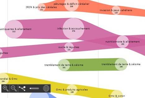 pulseweb - tubes : food security | Map@Print | Scoop.it
