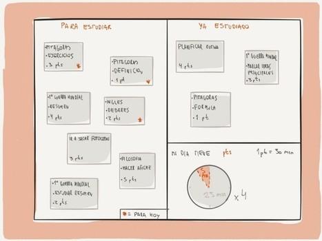 Mis métodos de estudio – Medium en español – Medium | Educacion, ecologia y TIC | Scoop.it