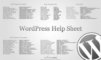 WordPress Week: 5 WordPress Cheat Sheets | Web Hosting Blog at ASO | How-to With WordPress | Scoop.it