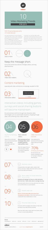 10 astuces de Marketing Vidéo pour optimiser sa visibilité [Infographie] #Webmarketing | Search engine optimization : SEO | Scoop.it