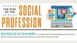 L'explosion des métiers liés aux réseaux sociaux - Parlons RH | Recrutement 2.0 | Scoop.it