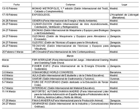 #Empresas. Calendario de ferias comerciales en España durante el 2015. #Empleo | Emplé@te 2.0 | Scoop.it