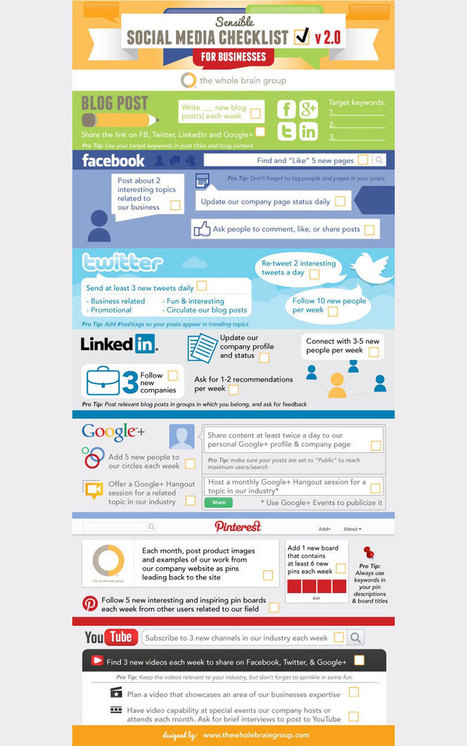21 insightful social media infographics | WebsiteDesign | Scoop.it