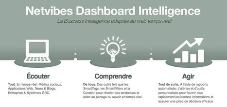Netvibes lance un nouvel outil destiné aux entreprises . | SocialWebBusiness | Scoop.it