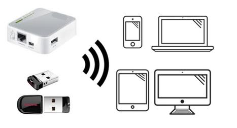Partager et distribuer du contenu numérique en et hors la classe «BYODetBOX» | | Android Apps for EFL ESL | Scoop.it