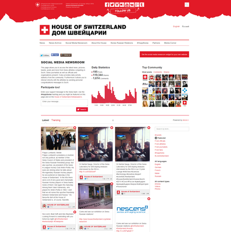 House of Switzerland | Social Media Newsrooms | Scoop.it