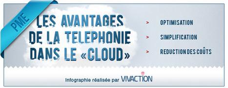 Que permet la téléphonie dans le CLOUD pour les PME ? | Cloud and SaaS | Scoop.it