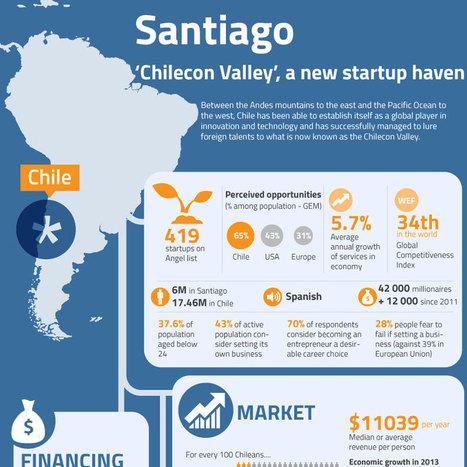 Santiago - 'Chilecon Valley', a new startup haven - Seedstars World | Venture | Scoop.it