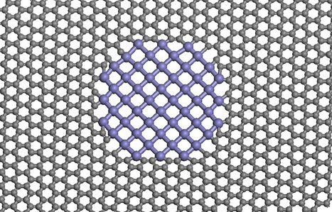 Atomically thick metal membranes | Research | Scoop.it