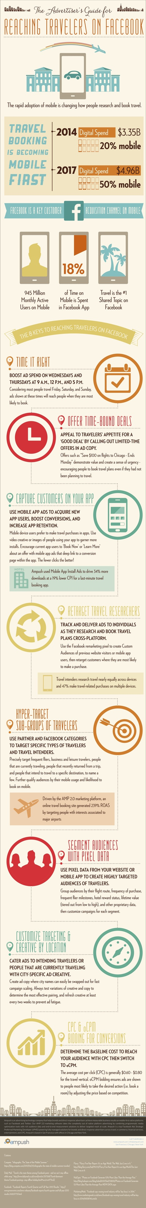 Infographic: How to reach travelers on Facebook   MarketingHits   Scoop.it