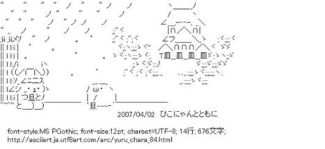 ひこにゃん (ゆるキャラ) | ASCII Art | Scoop.it