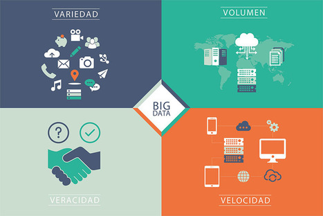 El Big Data en la era digital ¿Qué valor aporta? | Educacion, ecologia y TIC | Scoop.it