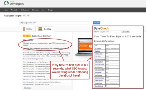 Breaking Down Page Speed Events For SEO Gain - Search Engine Land | Everything could be useful: ideas, advices, news,... | Scoop.it