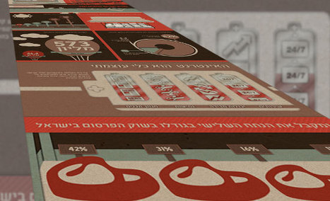 המדריך המלא לעיצוב אינפוגרפיקה בעברית: איך מתחילים, טיפים ומקרה מבחן. | Jewish Education Around the World | Scoop.it