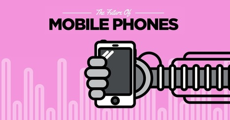 The Future of Mobile Phones | Social Media | Scoop.it