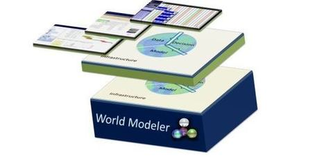 Intelligence Augmentation (IA) comes of age: World Modeler | Decision Intelligence | Scoop.it