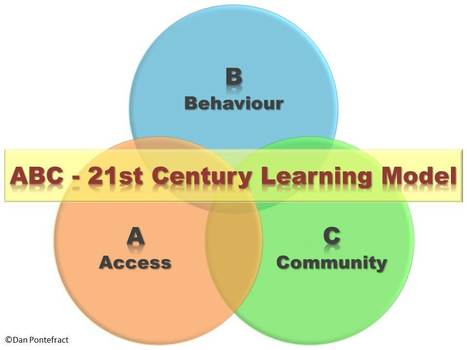 ABC – The 21st Century Learning Model | trainingwreck | ICT Resources for Teachers | Scoop.it