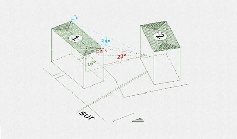 Patrón de sombra automático en el Certificado Energético | patrones de sombras | Scoop.it