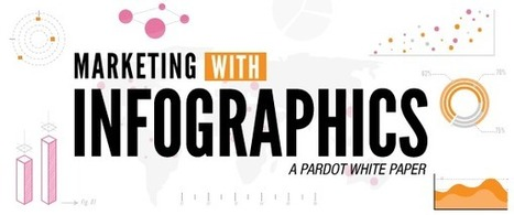FREE: Marketing with Infographics: A New Pardot White Paper | Excellent Infographics | Scoop.it