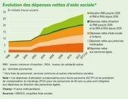 Les dépenses d'aide sociale départementale en 2013 : une croissance largement (...) - Drees - Ministère des Affaires sociales et de la Santé | Saphir | Scoop.it