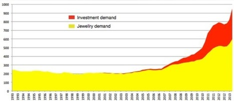The boom in Chinese gold demand - Of Wealth | Gold and Antimony - Environmental Harm | Scoop.it