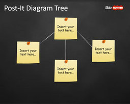 Free Tree Diagram Template for PowerPoint with Post-It Notes - Free PowerPoint Templates - SlideHunter.com | Process Flow | Scoop.it
