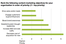 2014 Content Marketing Trends and Tactics | Content Creation, Curation, Management | Scoop.it