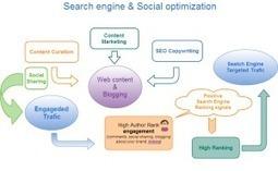 Le SEO peut-il vraiment bouder les réseaux sociaux ? | CommunityManagementActus | Scoop.it