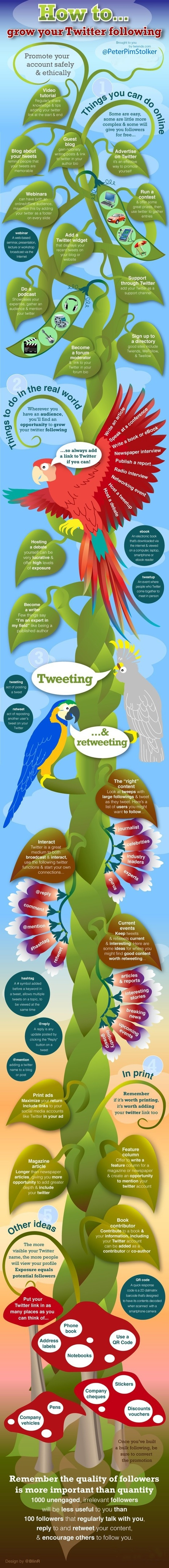 How to get more followers on twitter | AtDotCom Social media | Scoop.it