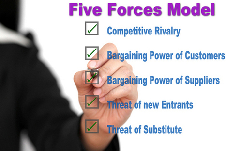 Porter's Five Forces: Analyzing the Competition   MGT   Scoop.it