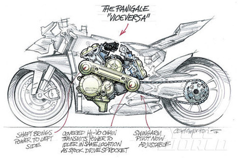 ASK KEVIN: Would it Make Sense for Ducati to Turn its Engine Around? | Ductalk Ducati News | Scoop.it