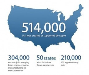 Apple Claims Credit for 514,000 U.S. Jobs | An Eye on New Media | Scoop.it