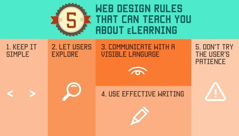 5 Web Design Rules That Can Teach You Everything You Need to Know About eLearning | Message Design | Scoop.it