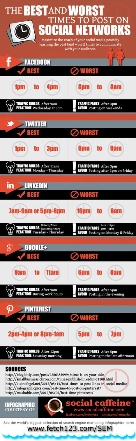 [Infographie] Quel est le meilleur moment pour partager sur les médias sociaux ? | Konoa | Digital & Mobile Marketing Toolkit | Scoop.it