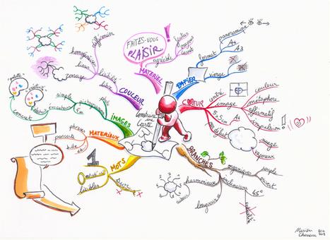 Carte heuristique: Des astuces pour construire une carte | FLE et nouvelles technologies | Scoop.it