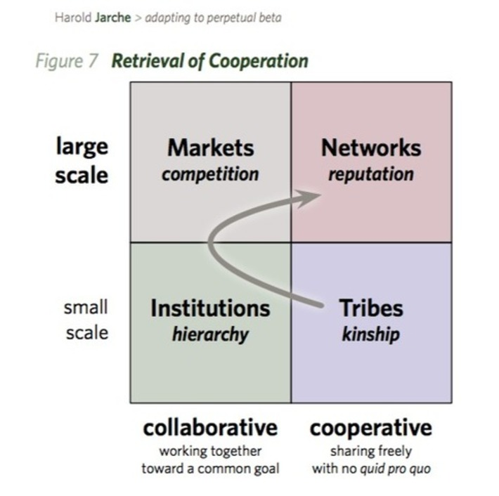 """We made up these rules, and we can change them"" 