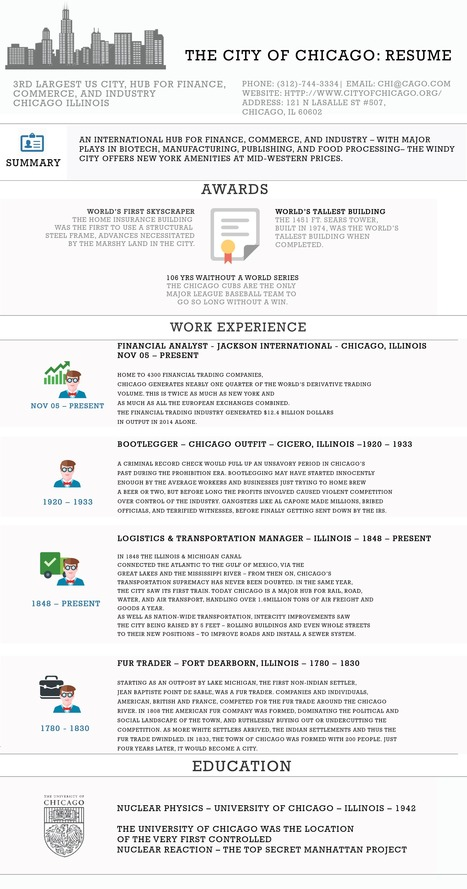 anatomy of a resume how to decode and understa