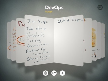 onCommit • An inception deck/charter to start DevOps... | DevOps in the Enterprise | Scoop.it