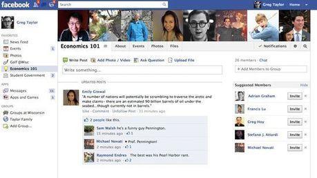 Soziale Netzwerke: Facebook wird Filesharing-Plattform | Soziale Medien & Unterricht | Scoop.it
