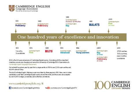 Cambridge centenary conference looks to the future of English   Cambridge English Language Assessment Italy   Scoop.it