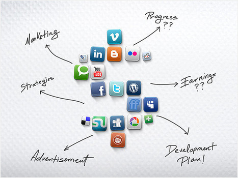 Impact of Social Media on Small to Medium-sized Enterprises (SMEs) | BusinessVibes | Business to Business Networking | Scoop.it