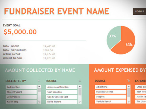 Free Fundraising Event Template for Excel 2013 | Fundraising Tips | Scoop.it