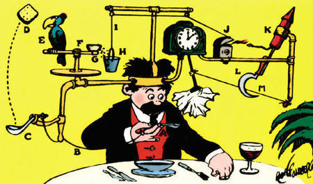 Did the Rube Goldberg Consulting Team Design Your Company's Hiring Process? | Job Seekers | Scoop.it