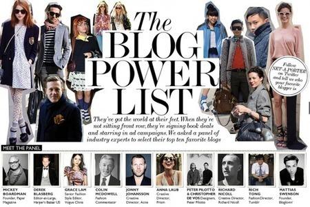 El negocio de ser blogger de moda | Viste la Calle | moda | Scoop.it
