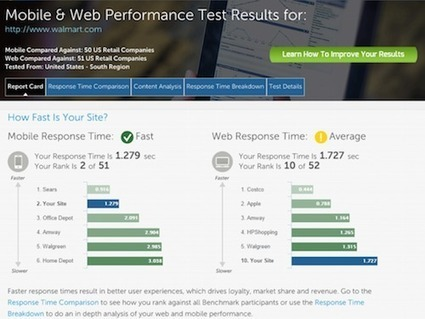 Un service en ligne gratuit pour analyser les performances de votre site Web du point de vue utilisateurs | Time to Learn | Scoop.it