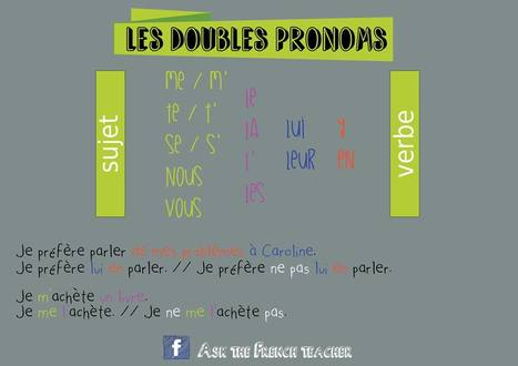 Les doubles pronoms | Apprendre le français Bachillerato | Scoop.it