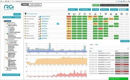 RG Supervison. Veille et gestion d'un parc informatique | Les outils de la veille | Les outils du Web 2.0 | Scoop.it