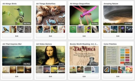 How to Use Pinterest and Still Respect Copyrights   Fine Art Tips   Scoop.it