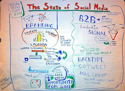 Social Media ROI Misconceptions mHealth Companies Need To Know | Digital Health | Scoop.it