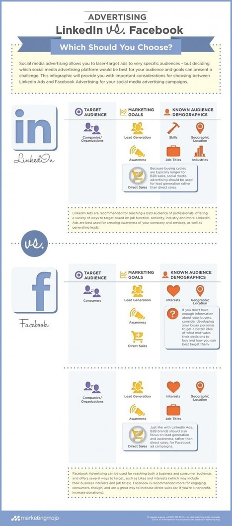 Facebook vs LinkedIn advertising for B2B companies [Infographic] | social media useful  tools | Scoop.it